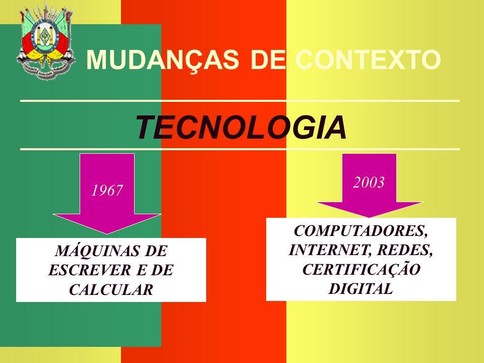 TECNOLOGIA SECRETARIA DA FAZENDA MUDANÇAS DE CONTEXTO 2003 1967