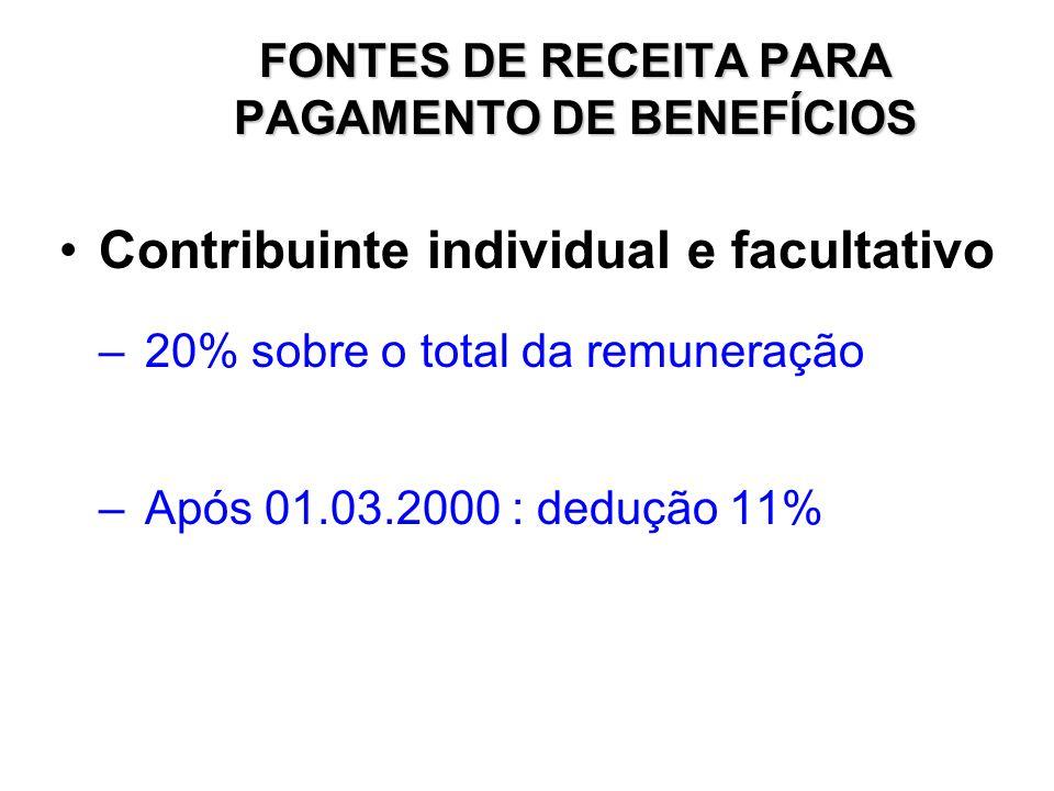 FONTES DE RECEITA PARA PAGAMENTO DE BENEFÍCIOS