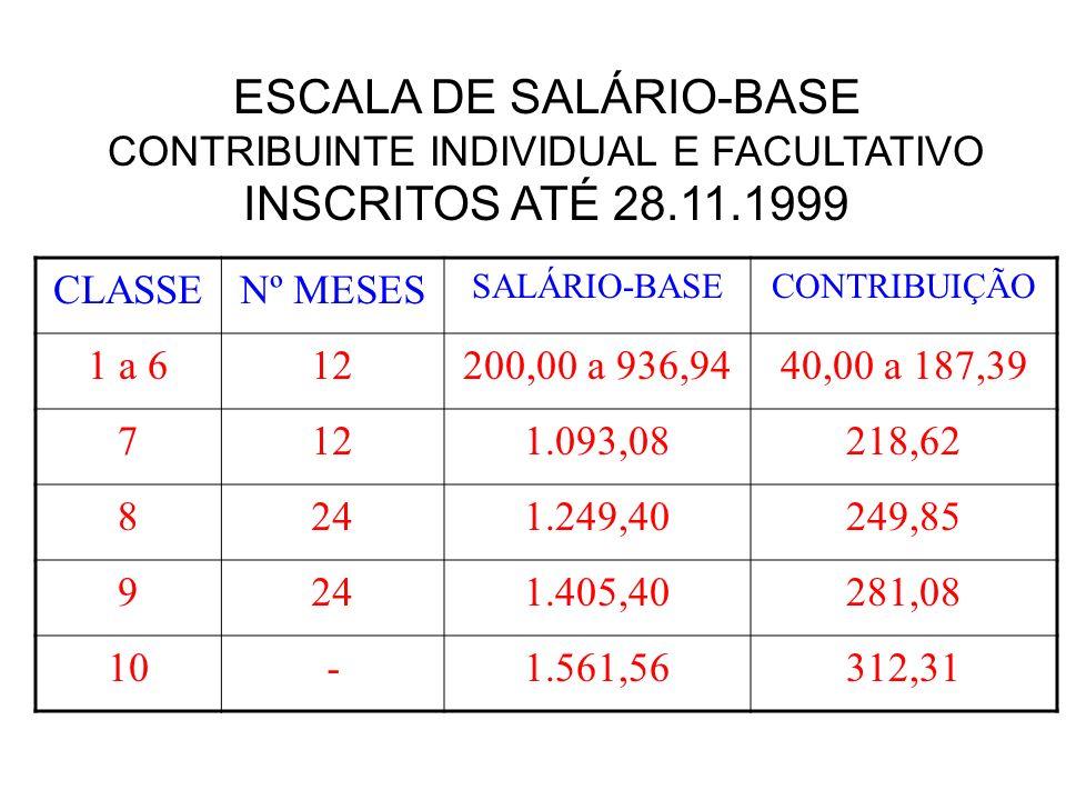 ESCALA DE SALÁRIO-BASE INSCRITOS ATÉ 28.11.1999