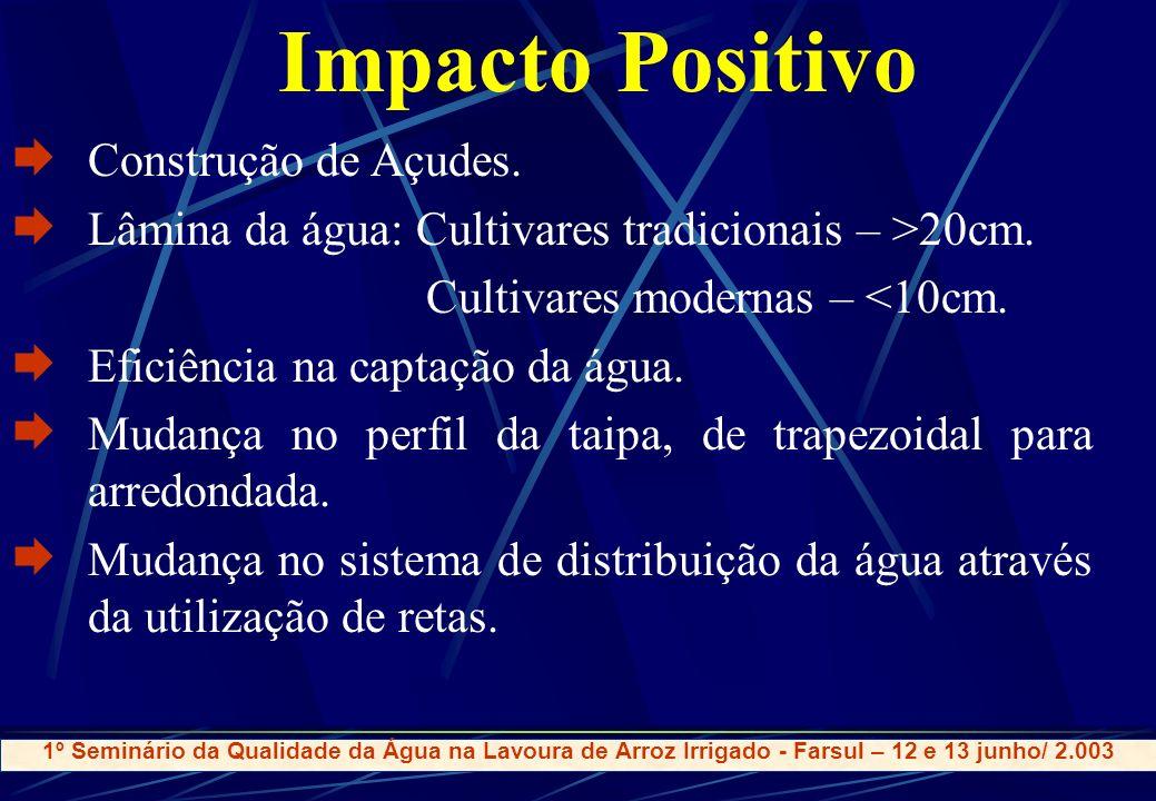 Impacto Positivo Construção de Açudes.