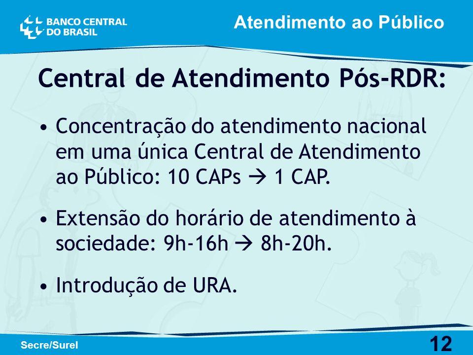 Central de Atendimento Pós-RDR: