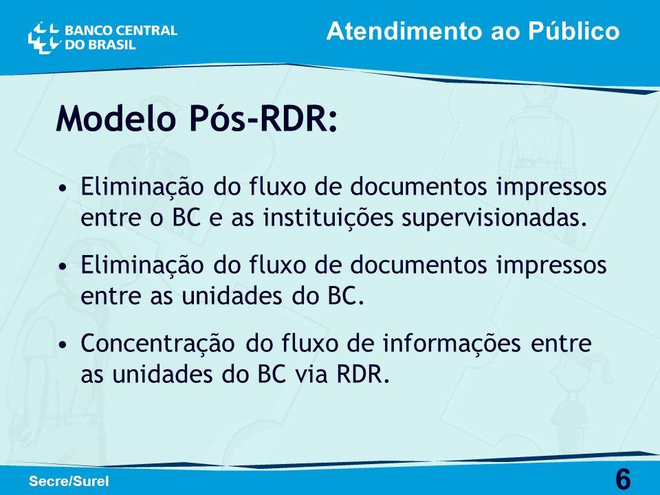 Modelo Pós-RDR: Atendimento ao Público