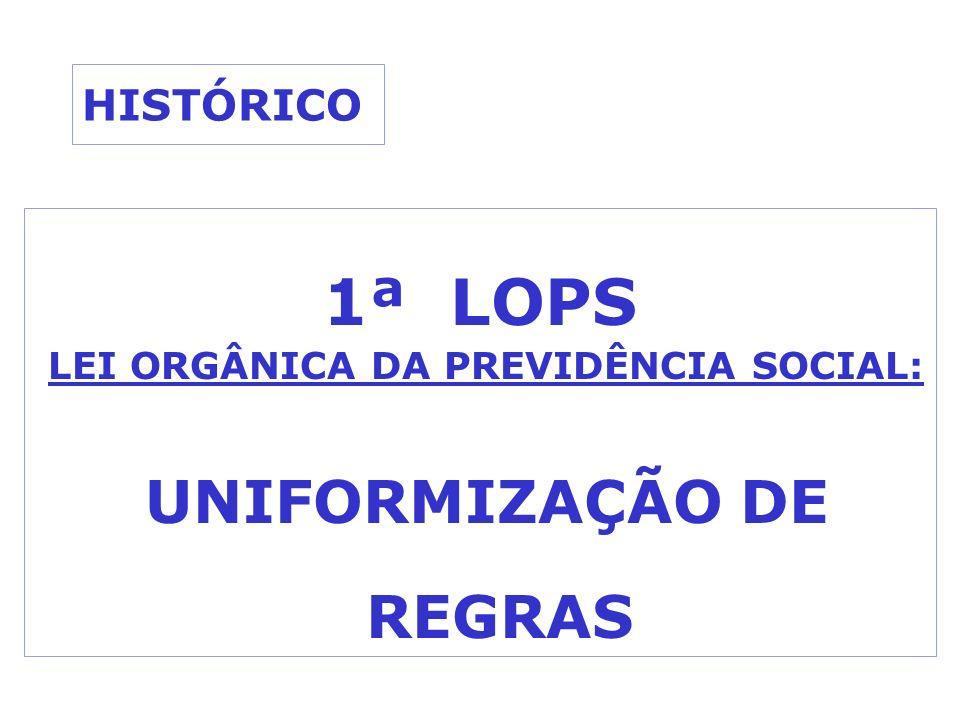 LEI ORGÂNICA DA PREVIDÊNCIA SOCIAL: