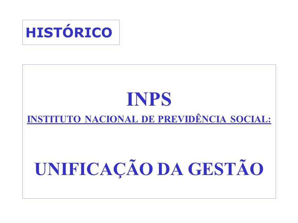 INSTITUTO NACIONAL DE PREVIDÊNCIA SOCIAL: