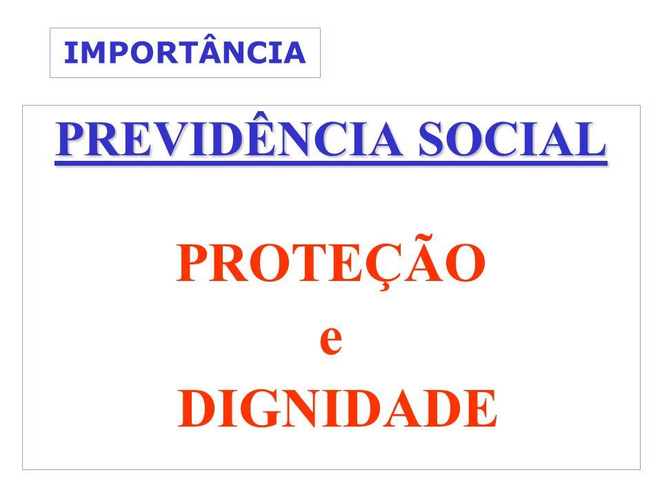 IMPORTÂNCIA PREVIDÊNCIA SOCIAL PROTEÇÃO e DIGNIDADE
