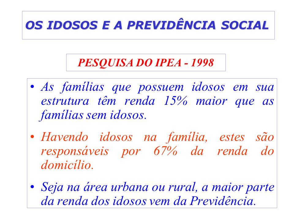 OS IDOSOS E A PREVIDÊNCIA SOCIAL