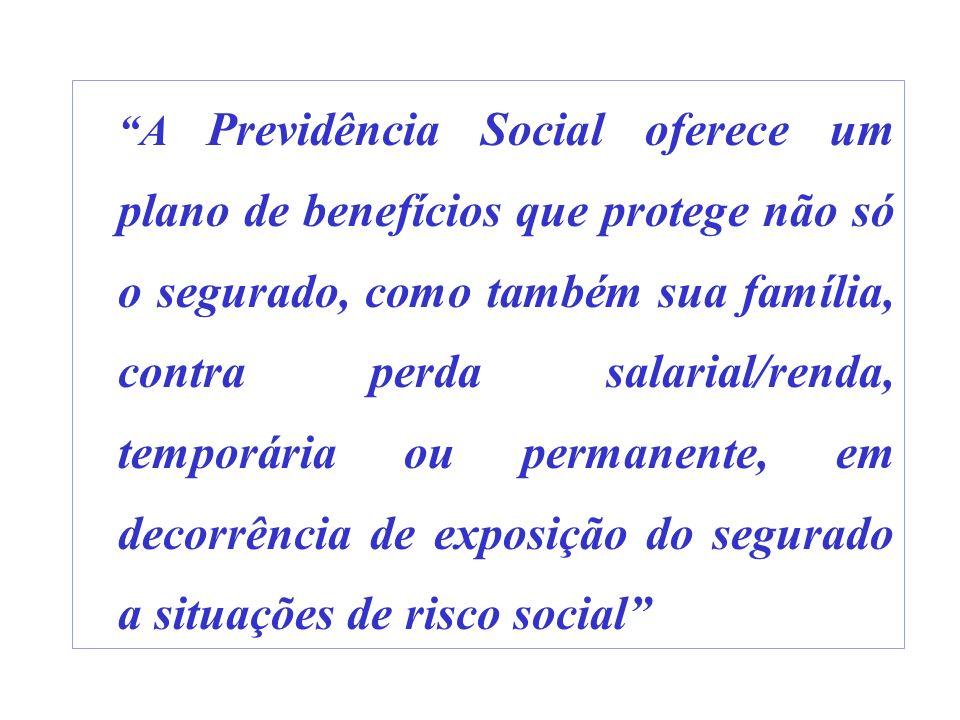 A Previdência Social oferece um plano de benefícios que protege não só o segurado, como também sua família, contra perda salarial/renda, temporária ou permanente, em decorrência de exposição do segurado a situações de risco social