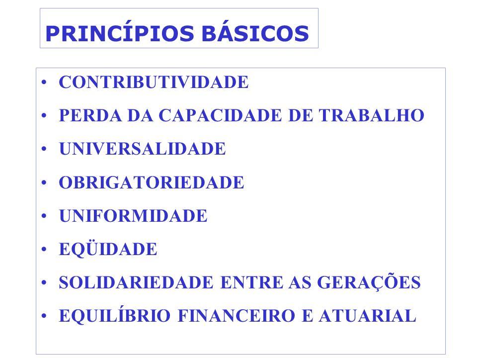 PRINCÍPIOS BÁSICOS CONTRIBUTIVIDADE PERDA DA CAPACIDADE DE TRABALHO