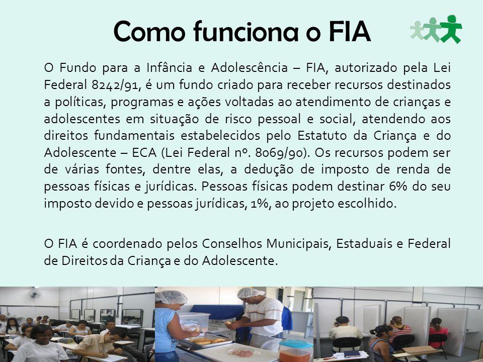 Como funciona o FIA