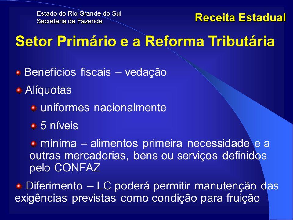 Setor Primário e a Reforma Tributária