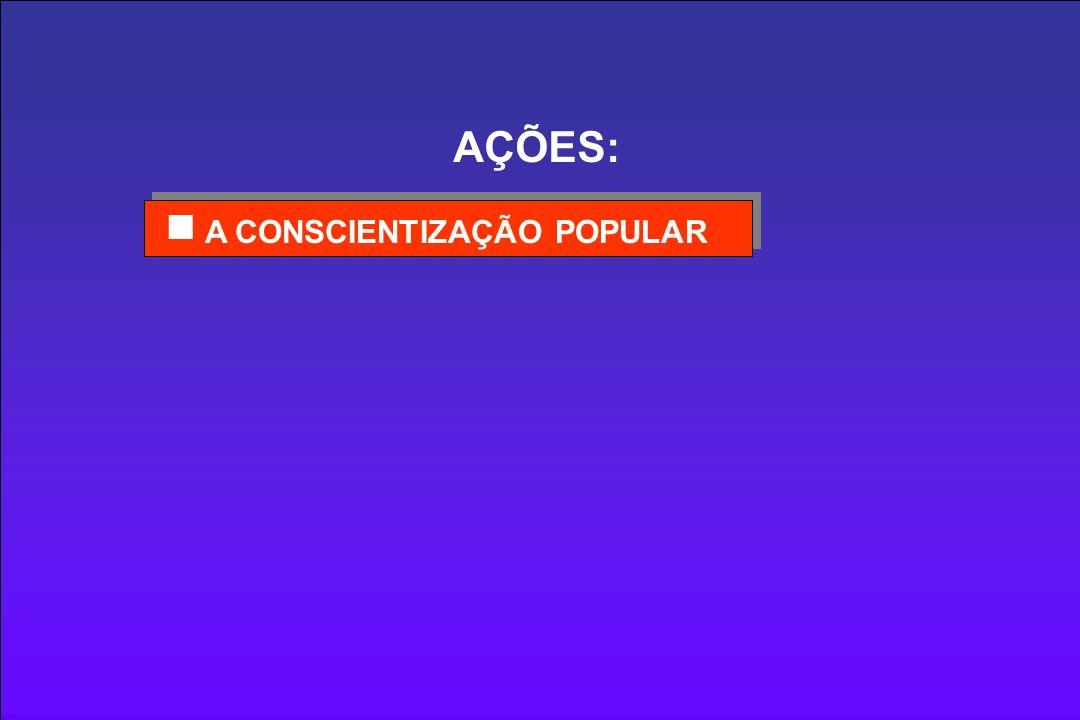 A CONSCIENTIZAÇÃO POPULAR