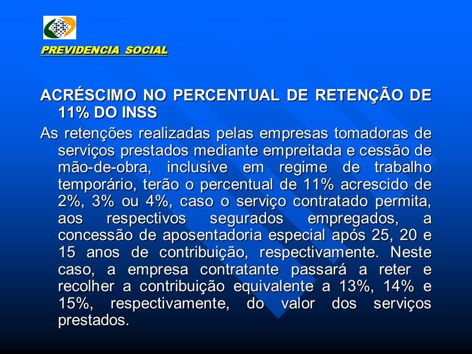 ACRÉSCIMO NO PERCENTUAL DE RETENÇÃO DE 11% DO INSS