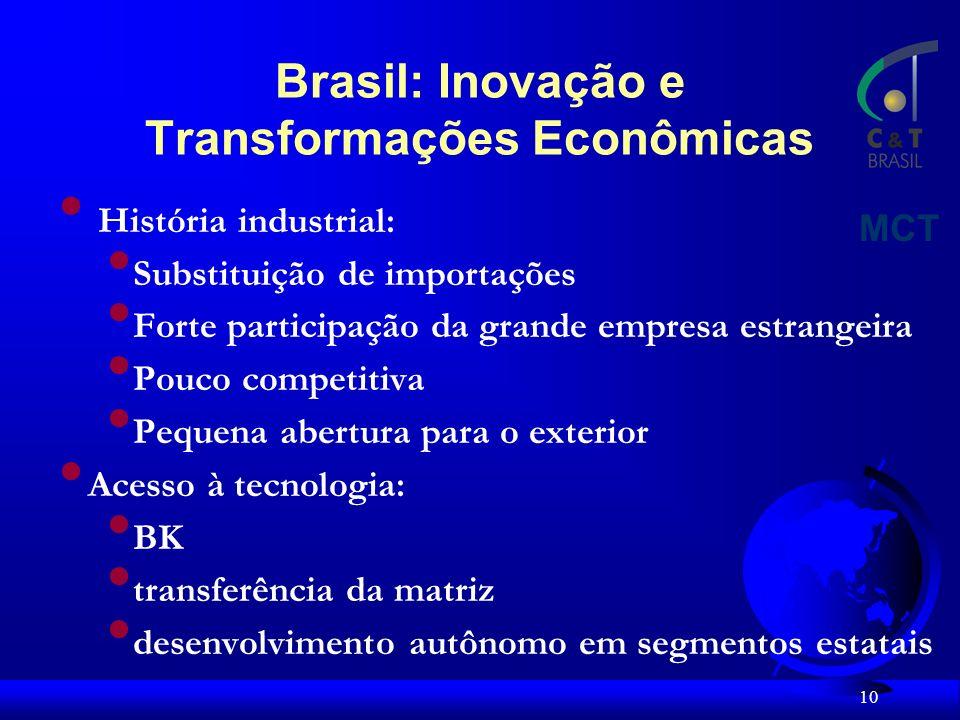 Brasil: Inovação e Transformações Econômicas