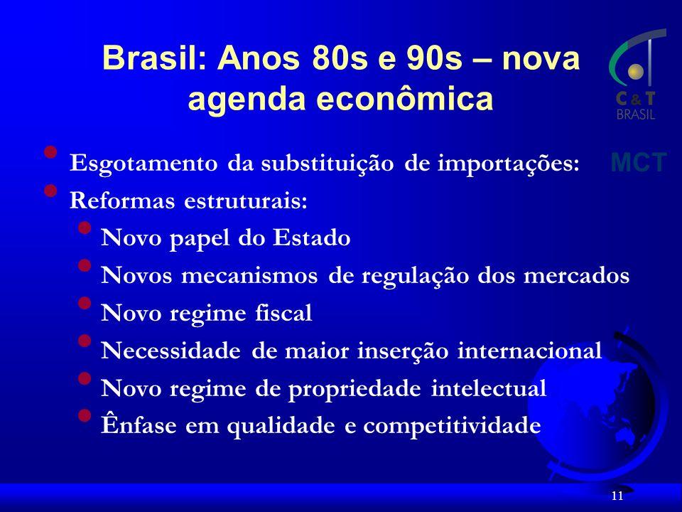 Brasil: Anos 80s e 90s – nova agenda econômica
