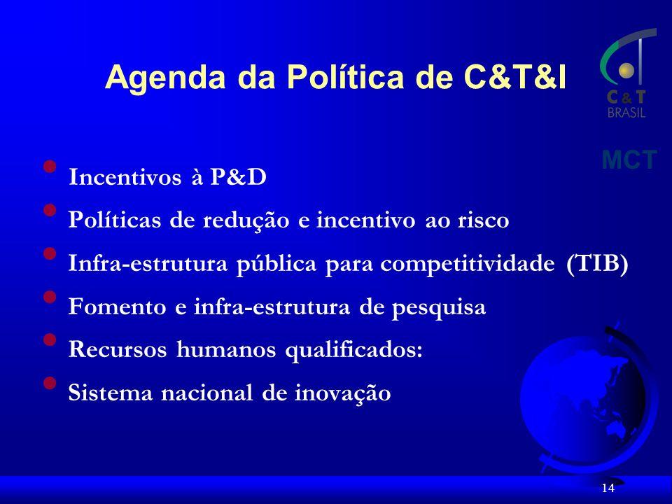 Agenda da Política de C&T&I