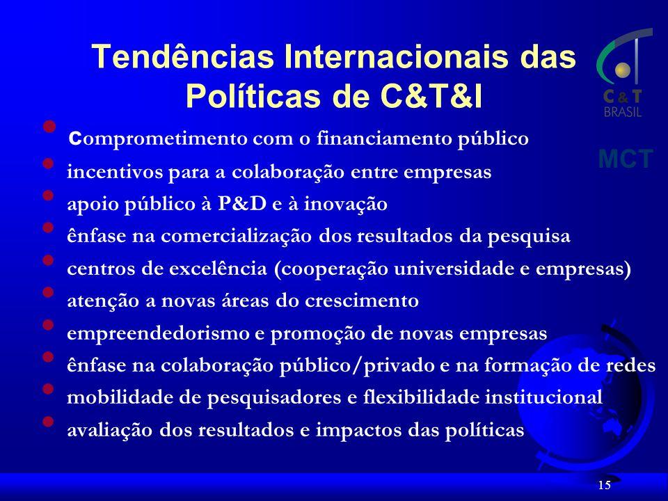 Tendências Internacionais das Políticas de C&T&I