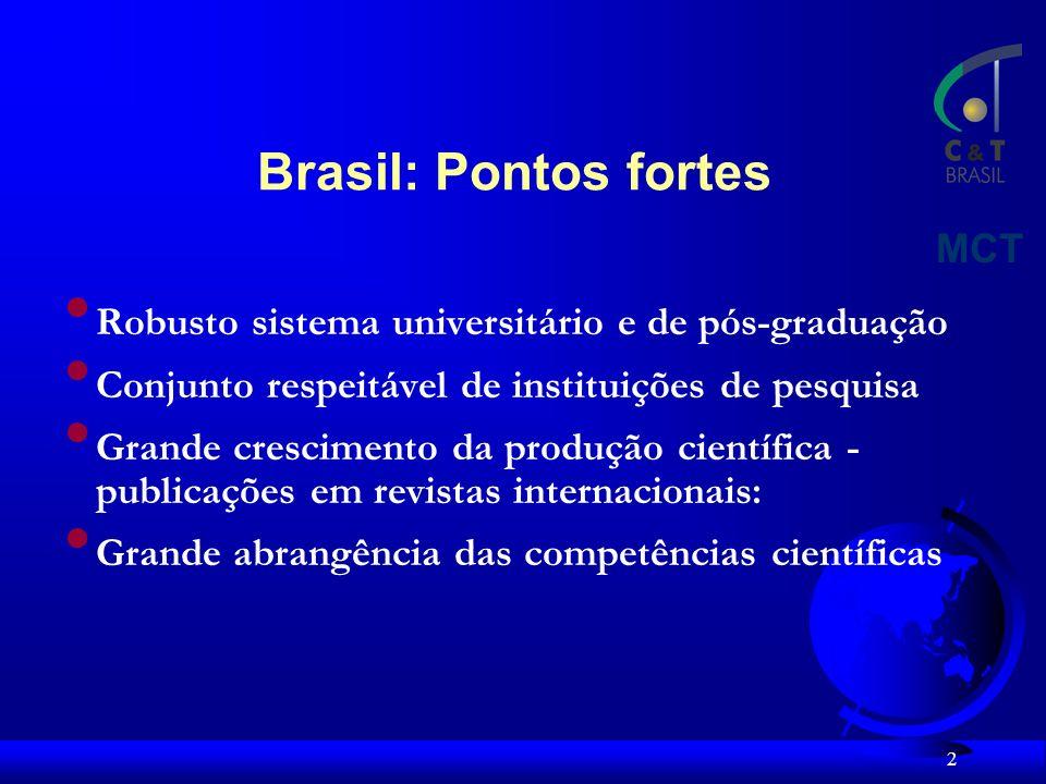 Brasil: Pontos fortes MCT