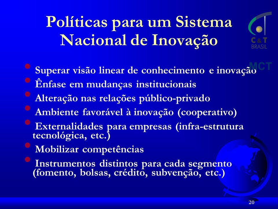 Políticas para um Sistema Nacional de Inovação