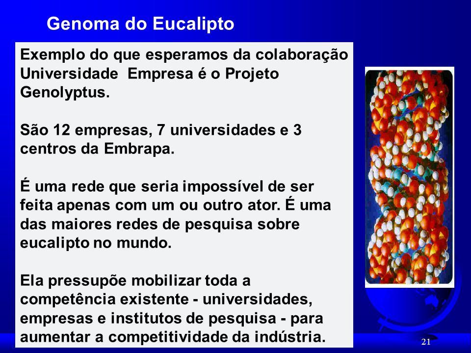 Genoma do Eucalipto Exemplo do que esperamos da colaboração Universidade Empresa é o Projeto Genolyptus.