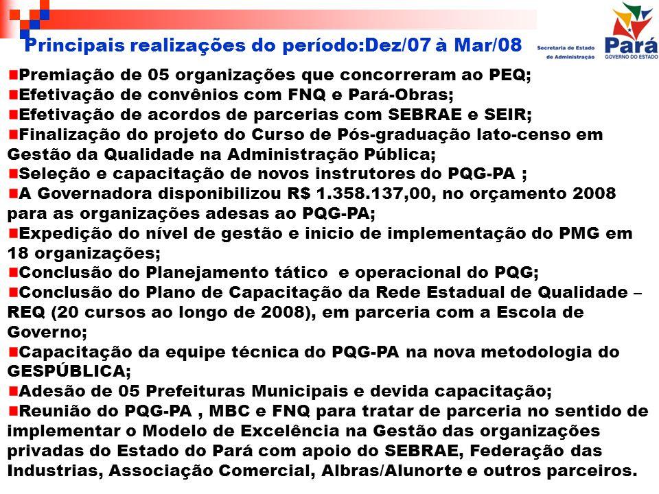 Principais realizações do período:Dez/07 à Mar/08