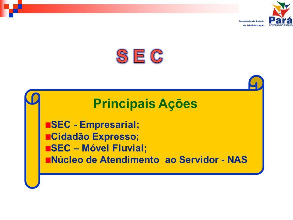 S E C Principais Ações SEC - Empresarial; Cidadão Expresso;