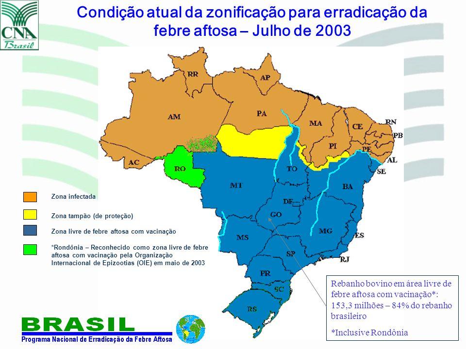 Condição atual da zonificação para erradicação da febre aftosa – Julho de 2003