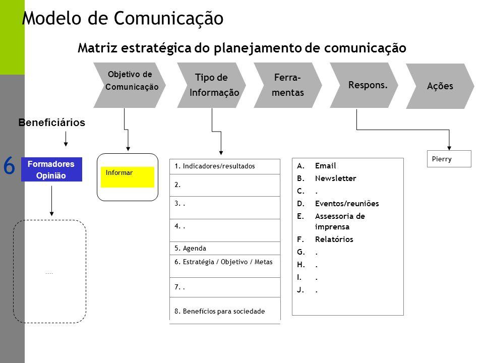 Matriz estratégica do planejamento de comunicação