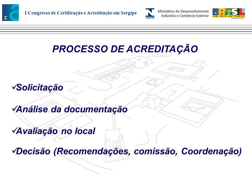 PROCESSO DE ACREDITAÇÃO