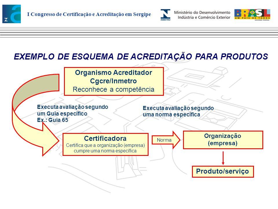 EXEMPLO DE ESQUEMA DE ACREDITAÇÃO PARA PRODUTOS