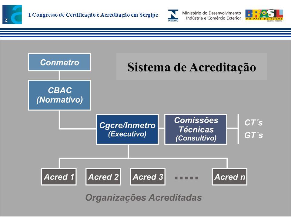 Sistema de Acreditação