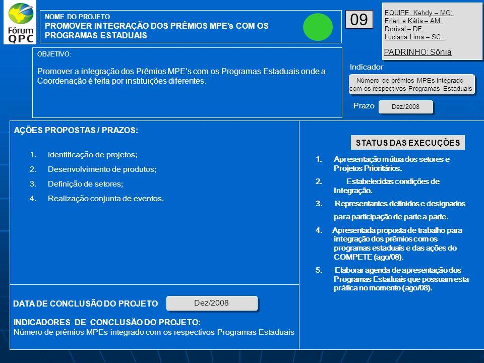 09 PROMOVER INTEGRAÇÃO DOS PRÊMIOS MPE's COM OS PROGRAMAS ESTADUAIS
