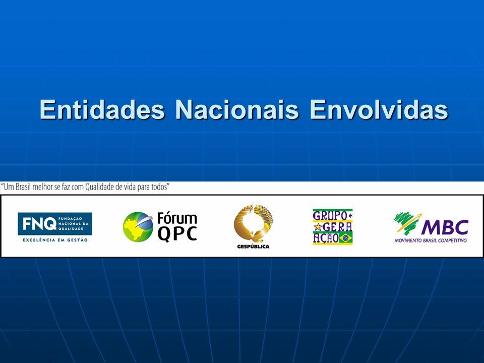 Entidades Nacionais Envolvidas