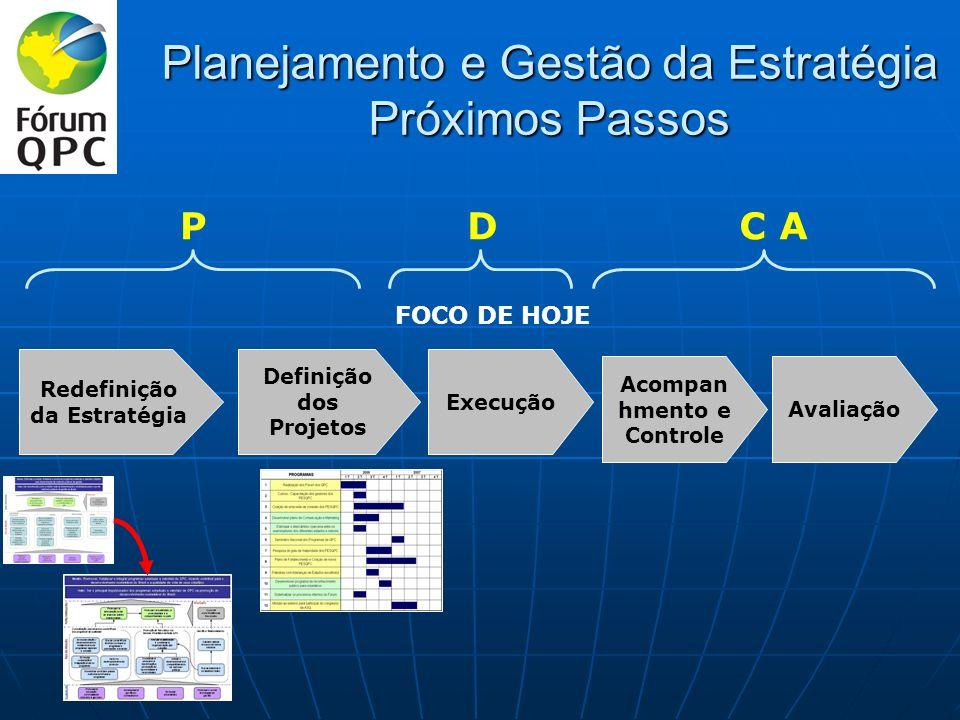 Planejamento e Gestão da Estratégia Próximos Passos