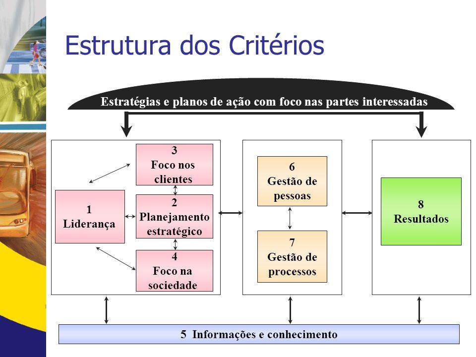 Estrutura dos Critérios
