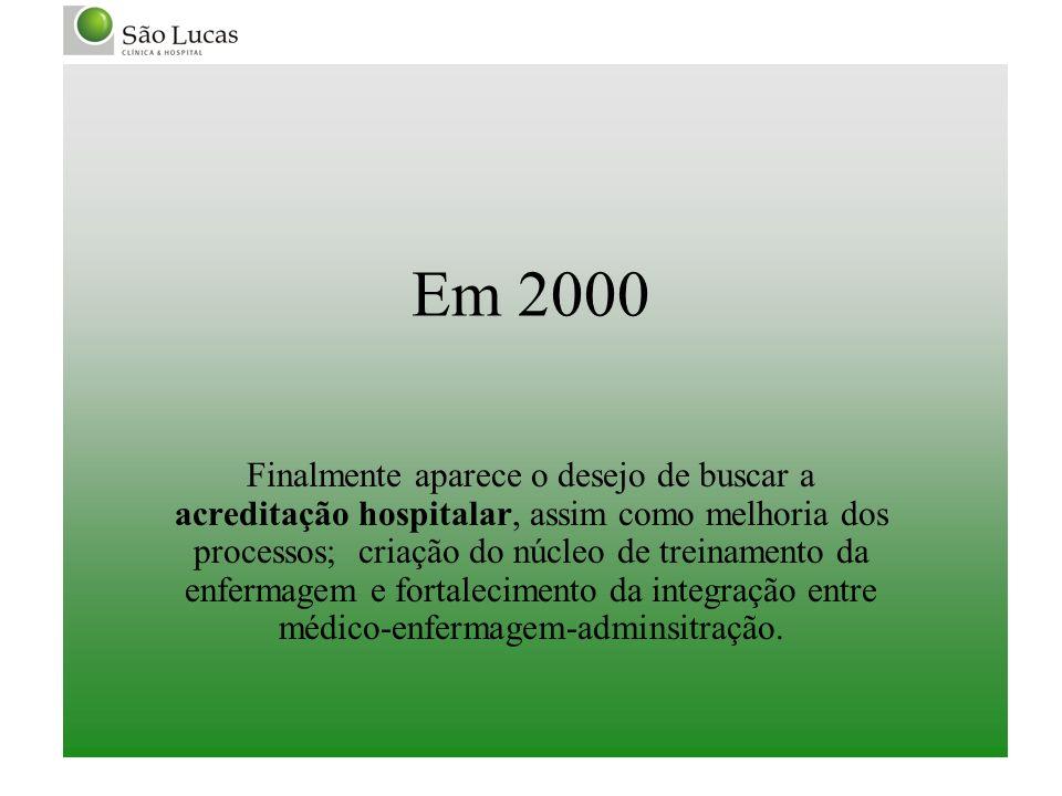 Em 2000