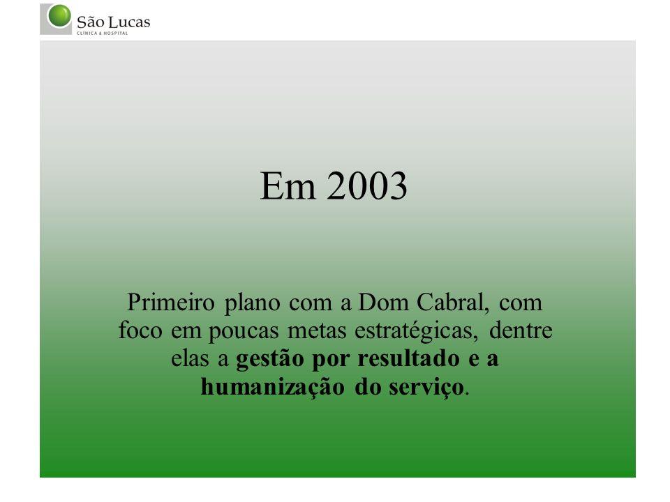 Em 2003Primeiro plano com a Dom Cabral, com foco em poucas metas estratégicas, dentre elas a gestão por resultado e a humanização do serviço.
