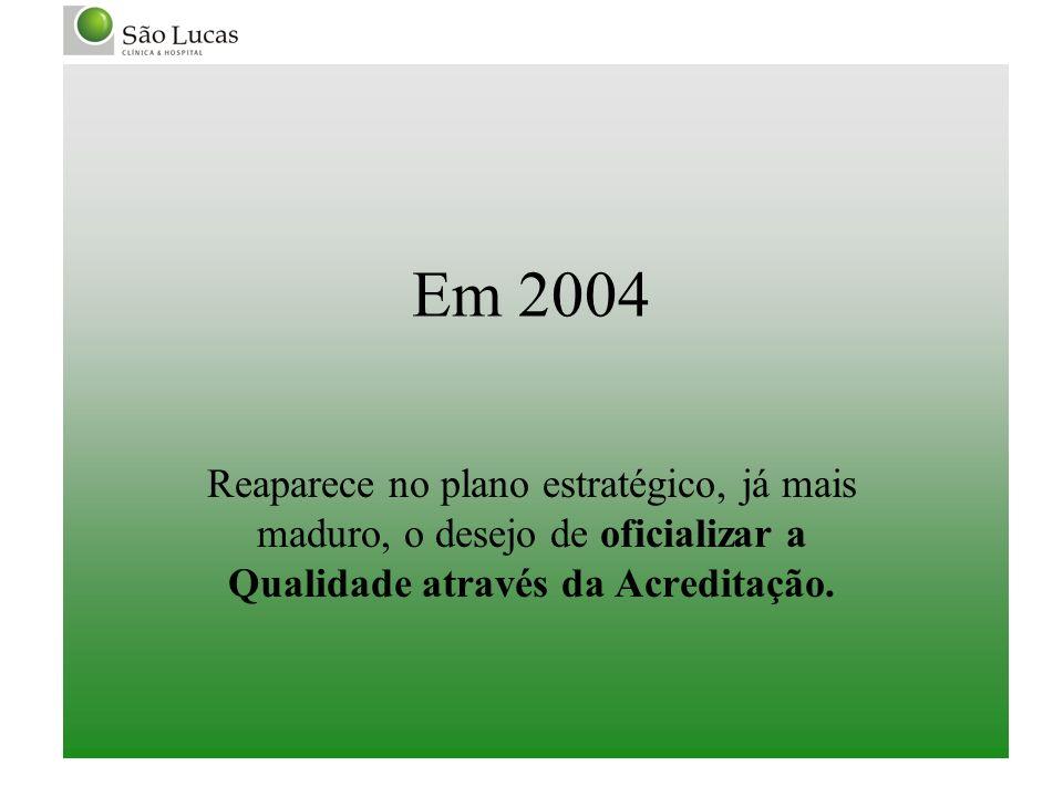 Em 2004Reaparece no plano estratégico, já mais maduro, o desejo de oficializar a Qualidade através da Acreditação.