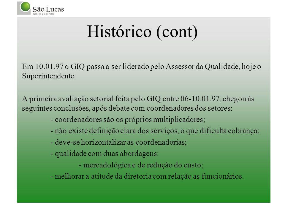 Histórico (cont) Em 10.01.97 o GIQ passa a ser liderado pelo Assessor da Qualidade, hoje o Superintendente.