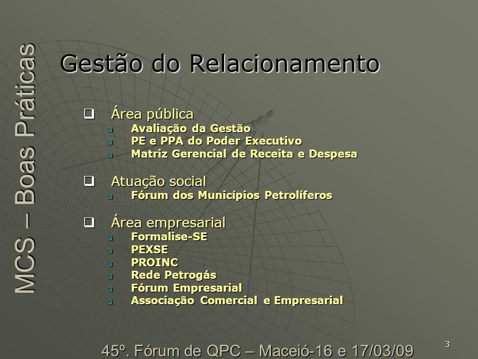 45º. Fórum de QPC – Maceió-16 e 17/03/09