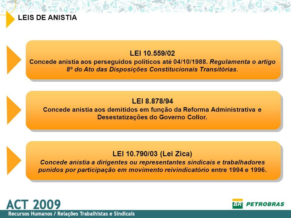 LEI 10.559/02 LEI 8.878/94 LEI 10.790/03 (Lei Zica)