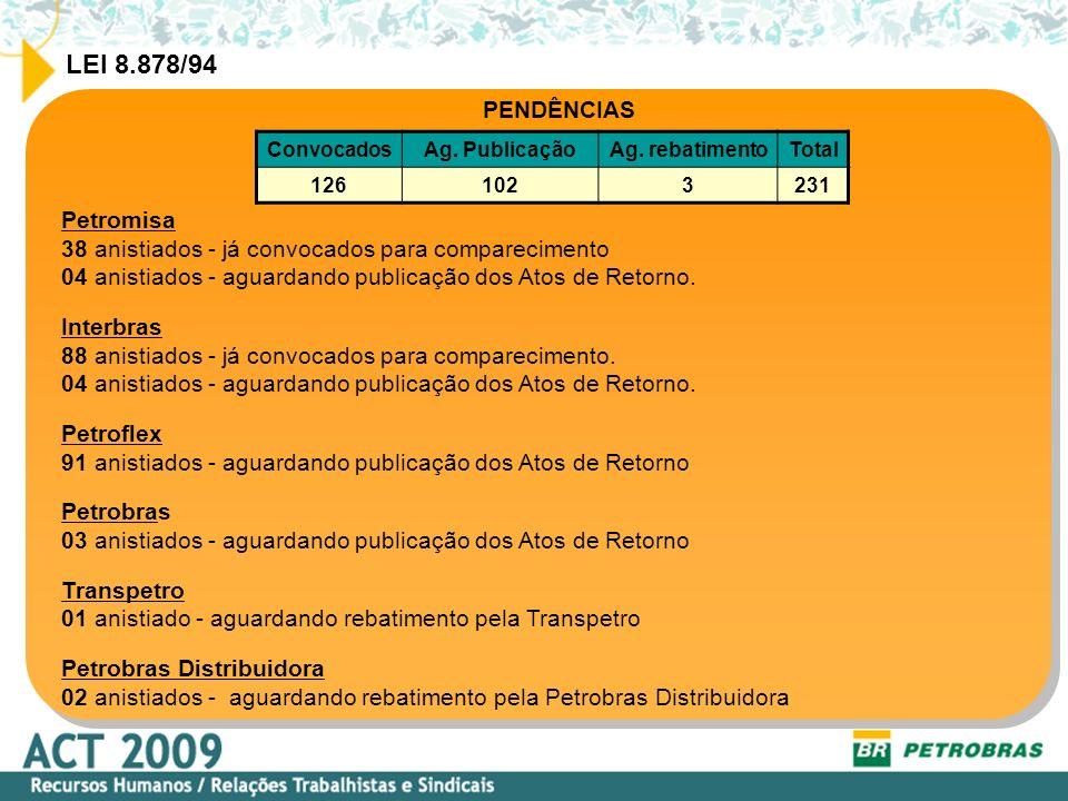 LEI 8.878/94 PENDÊNCIAS Petromisa
