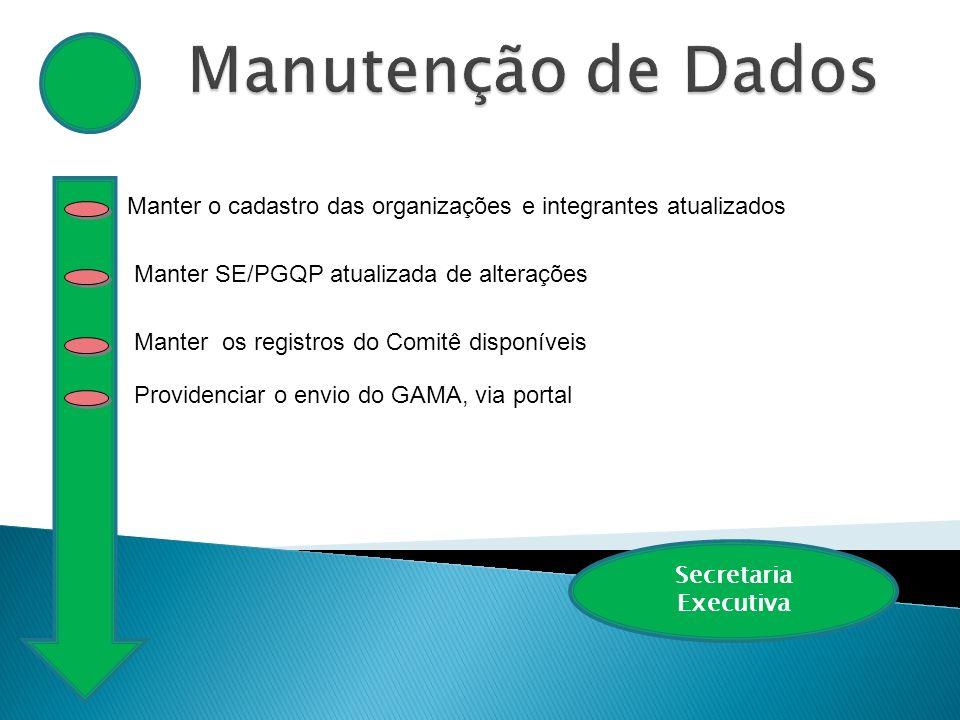 Manutenção de Dados Manter o cadastro das organizações e integrantes atualizados. Manter SE/PGQP atualizada de alterações.