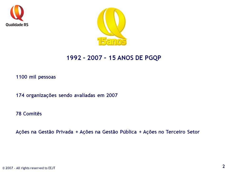 1992 – 2007 – 15 ANOS DE PGQP 1100 mil pessoas