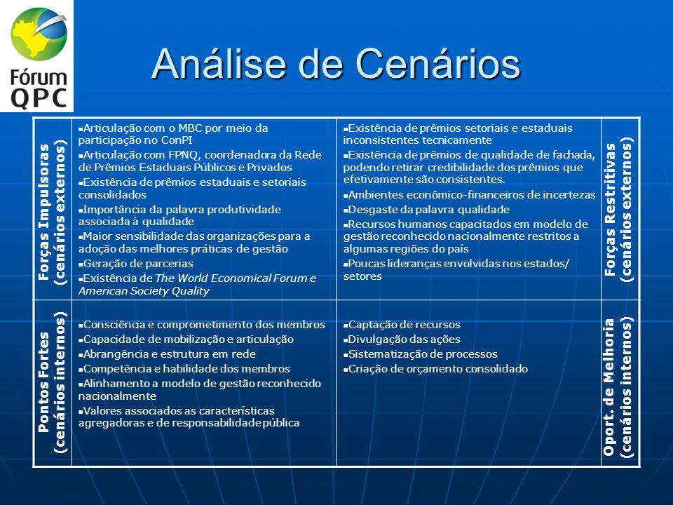 Análise de Cenários Forças Impulsoras (cenários externos)