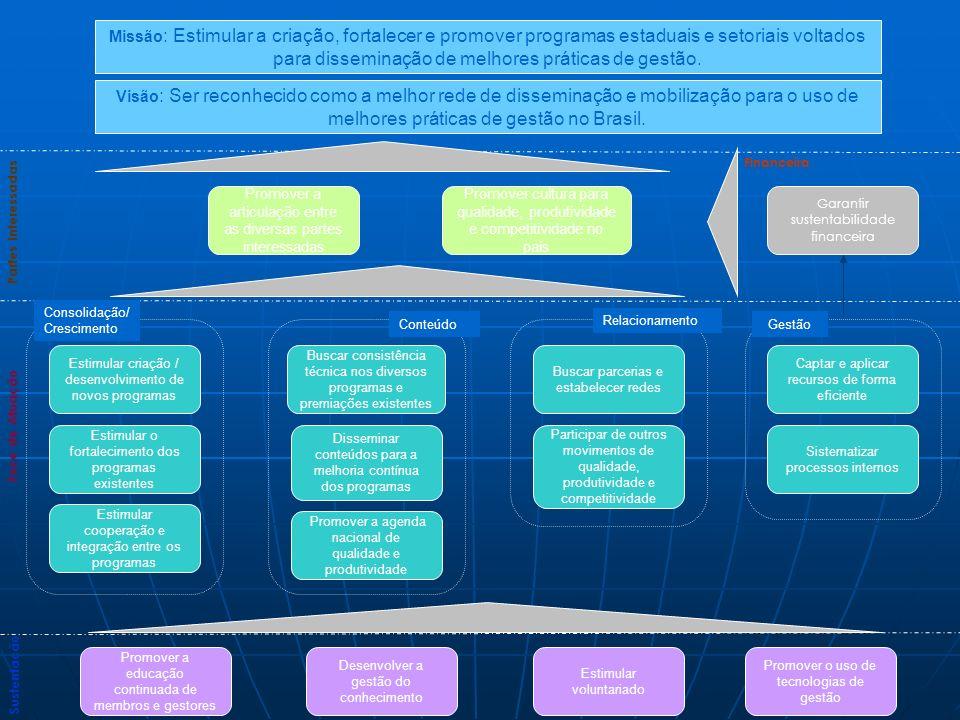 Missão: Estimular a criação, fortalecer e promover programas estaduais e setoriais voltados para disseminação de melhores práticas de gestão.