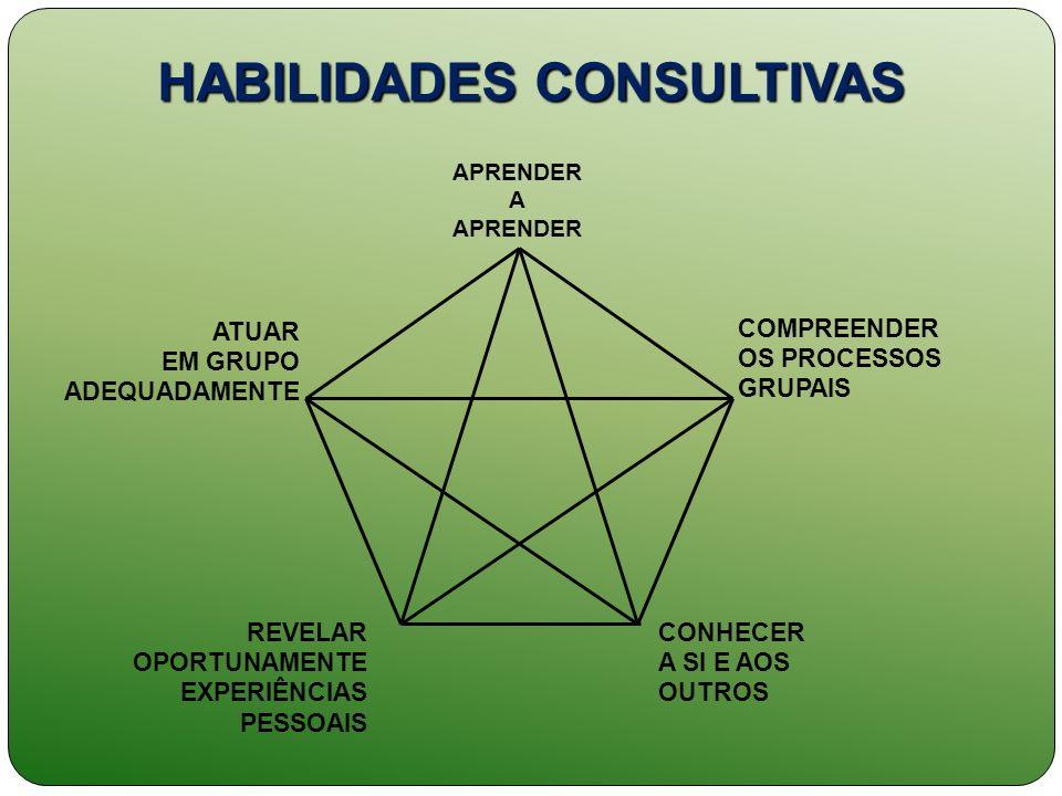 HABILIDADES CONSULTIVAS