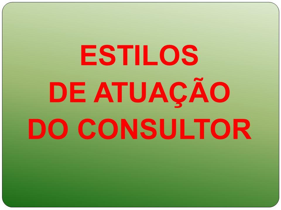 ESTILOS DE ATUAÇÃO DO CONSULTOR