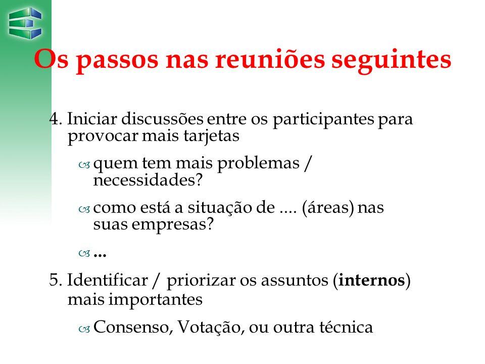 Os passos nas reuniões seguintes
