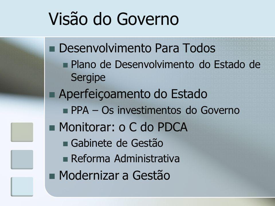 Visão do Governo Desenvolvimento Para Todos Aperfeiçoamento do Estado