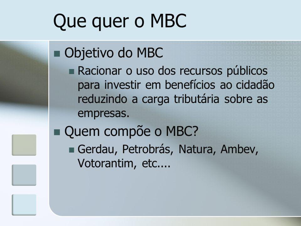 Que quer o MBC Objetivo do MBC Quem compõe o MBC